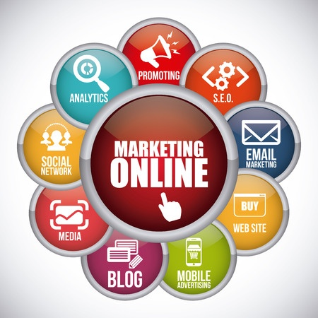 Online Marketing by Plush Global Media