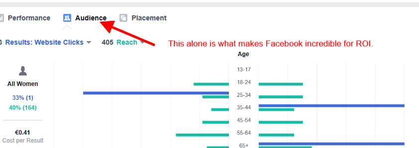 Facebook Audience Builder