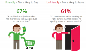 mobile friendly means customer service