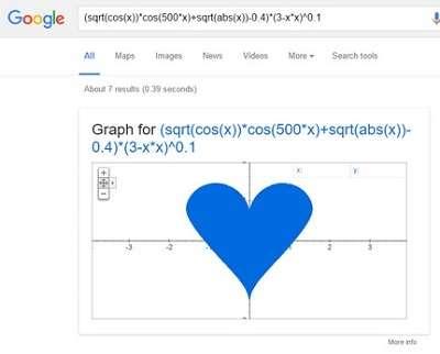The Heart Graph, Google egg