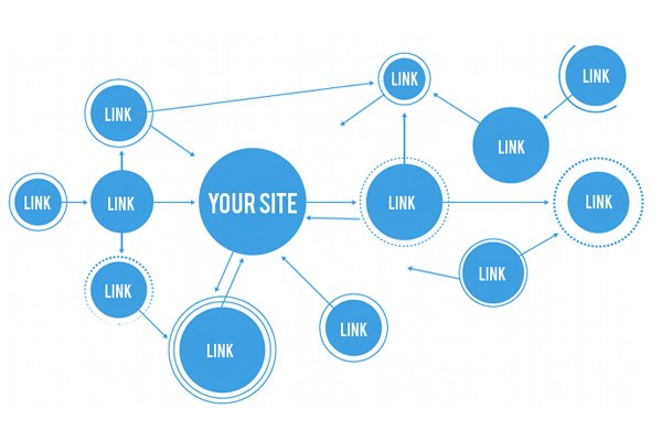 Link Building Professionals in Marbella